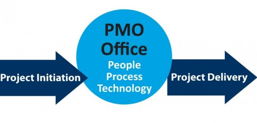 Project-Management-Office